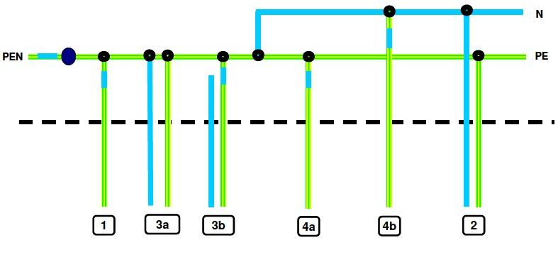 2011-11-02AnslutningavPEN-PEochN-ledareikopplingsutrustning.jpg