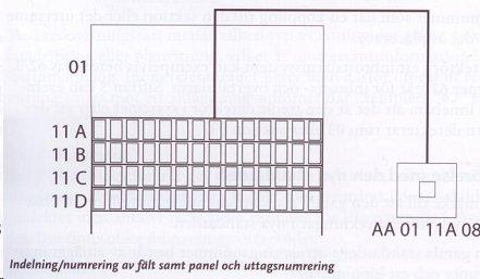 indelning-numrering.jpg
