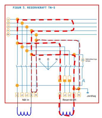 ReservkraftTN-SstrmiPE.jpg